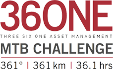 logo-challenge-05e455cdb90761f7634b158fe79836a35823b086a775770d80afd812dfe0e553